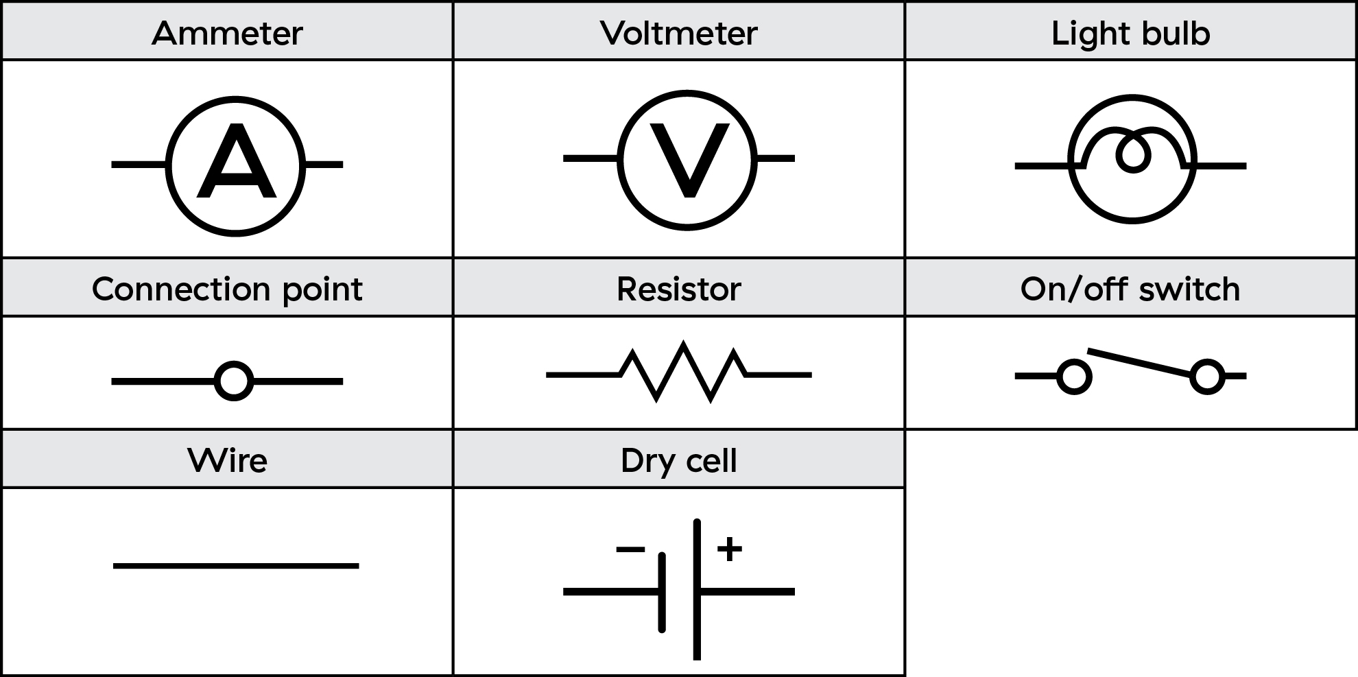 Exploring Simple Circuits Bchydro Power Smart For Schools Electrical Circuit Diagram Begin A Discussion About To Gauge What Your Students Know Make Sure They Understand The Symbols That Are Used In Diagrams